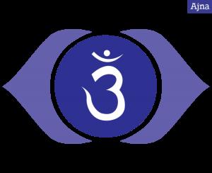 Ajna (Third Eye Chakra)