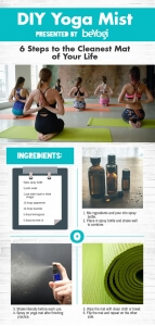 DIY Yoga Mat Spray Info copy