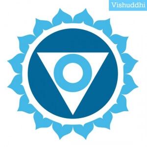 Vishuddha (Throat Chakra)